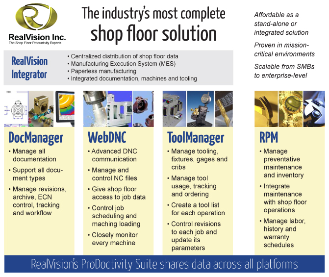 manufacturing software by RealVision